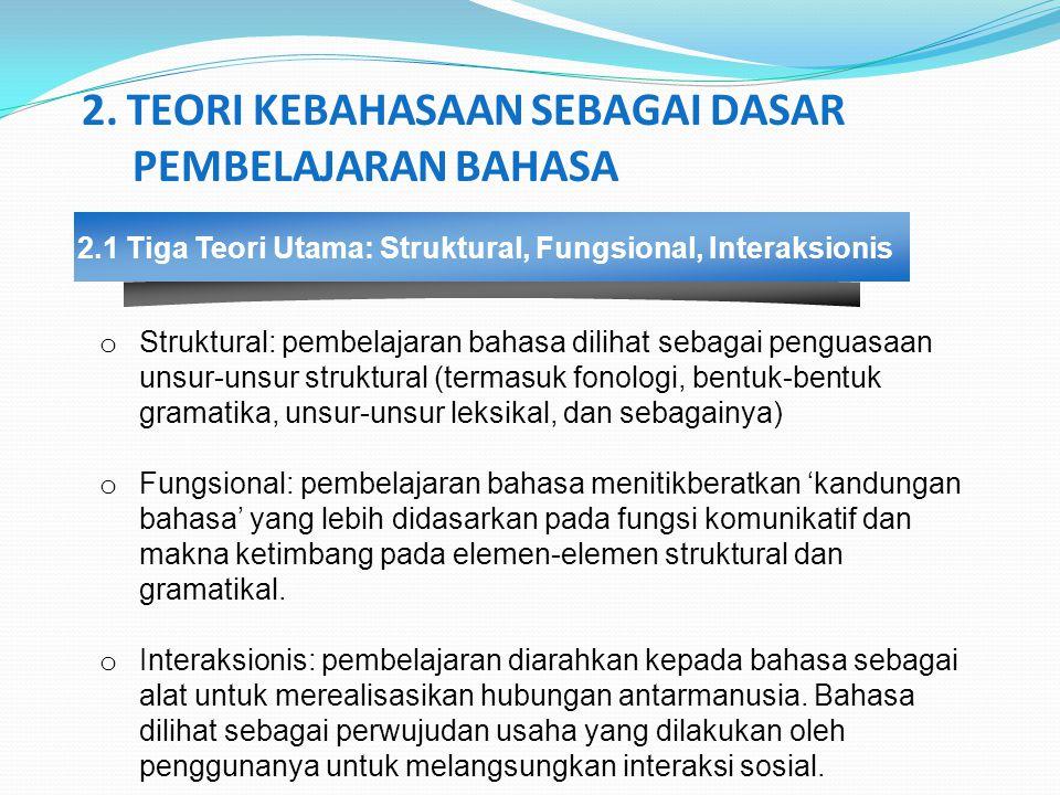 2.1 Tiga Teori Utama: Struktural, Fungsional, Interaksionis o Struktural: pembelajaran bahasa dilihat sebagai penguasaan unsur-unsur struktural (terma