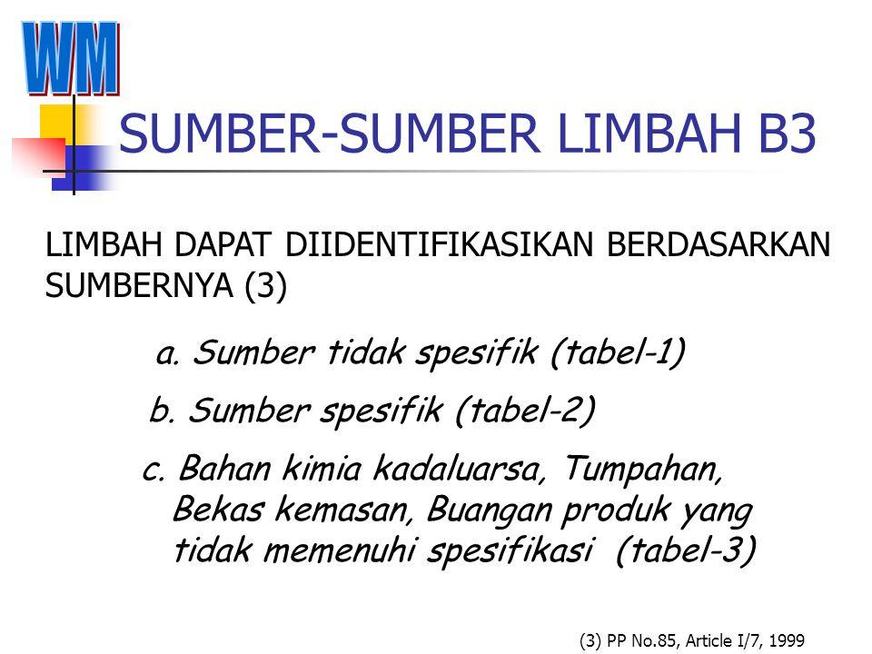 SUMBER-SUMBER LIMBAH B3 (3) PP No.85, Article I/7, 1999 LIMBAH DAPAT DIIDENTIFIKASIKAN BERDASARKAN SUMBERNYA (3) a.