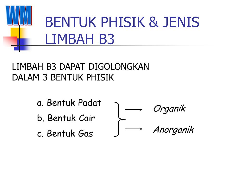SUMBER-SUMBER LIMBAH B3 (3) PP No.85, Article I/7, 1999 LIMBAH DAPAT DIIDENTIFIKASIKAN BERDASARKAN SUMBERNYA (3) a. Sumber tidak spesifik (tabel-1) b.