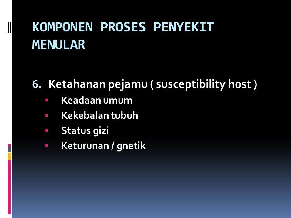 KOMPONEN PROSES PENYEKIT MENULAR 6. Ketahanan pejamu ( susceptibility host )  Keadaan umum  Kekebalan tubuh  Status gizi  Keturunan / gnetik