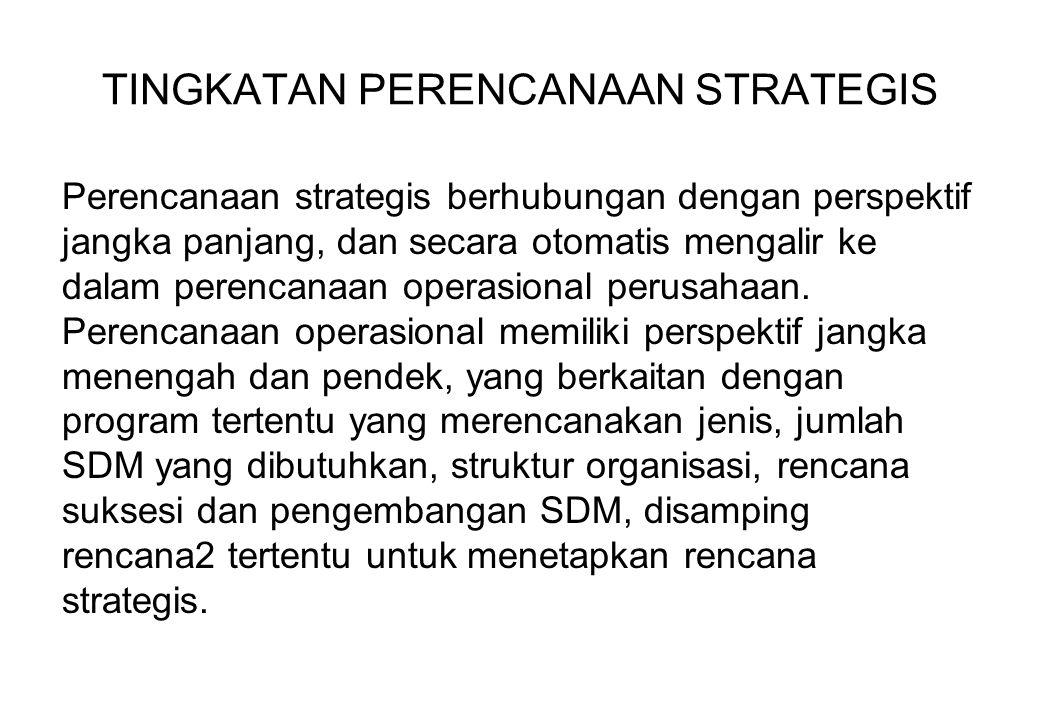 TINGKATAN PERENCANAAN STRATEGIS Perencanaan strategis berhubungan dengan perspektif jangka panjang, dan secara otomatis mengalir ke dalam perencanaan