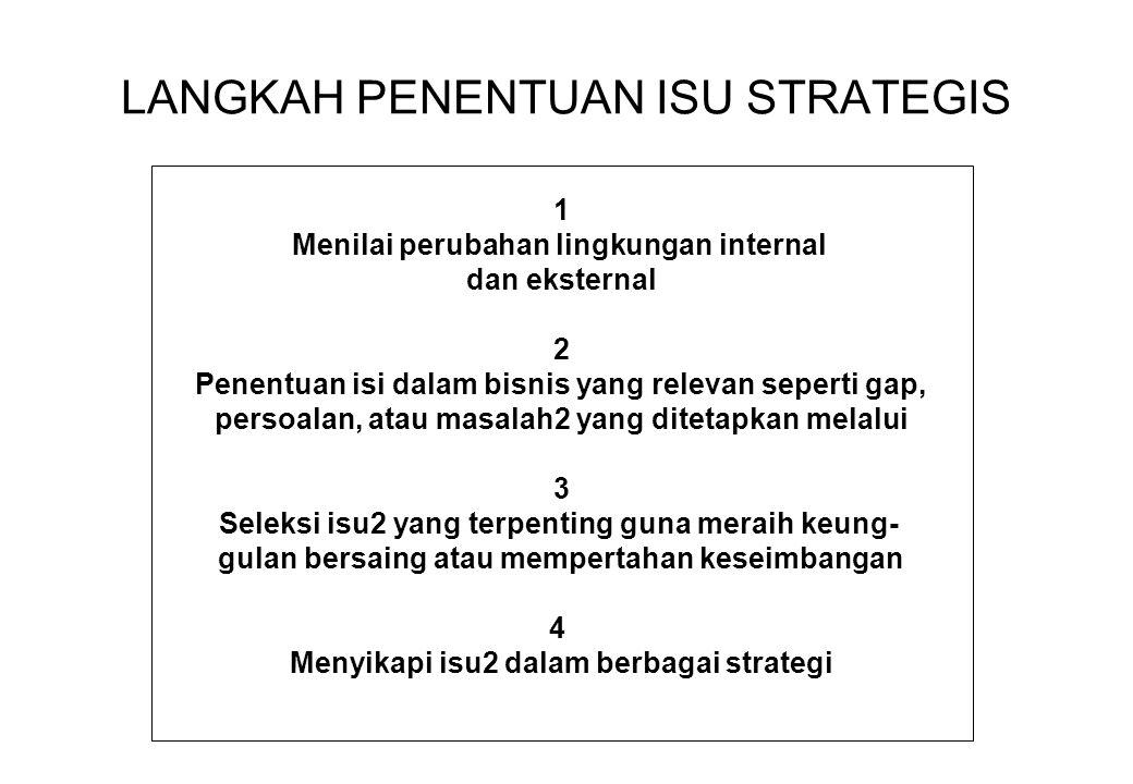 LANGKAH PENENTUAN ISU STRATEGIS 1 Menilai perubahan lingkungan internal dan eksternal 2 Penentuan isi dalam bisnis yang relevan seperti gap, persoalan