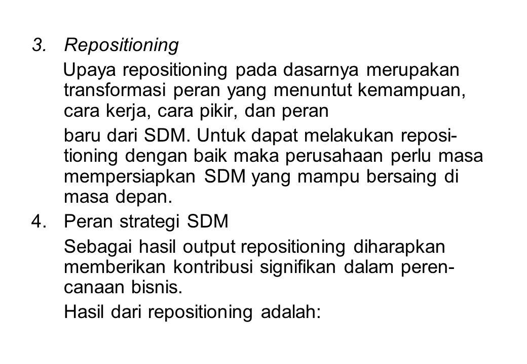 3.Repositioning Upaya repositioning pada dasarnya merupakan transformasi peran yang menuntut kemampuan, cara kerja, cara pikir, dan peran baru dari SD