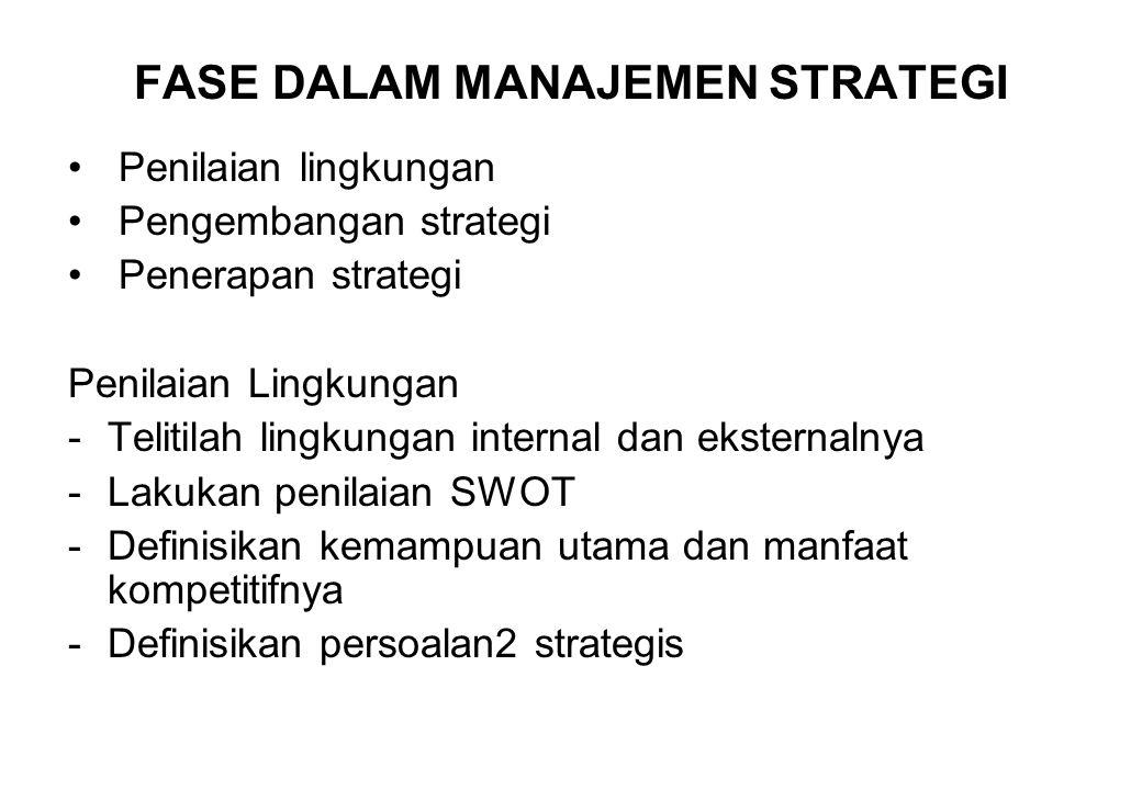 FASE DALAM MANAJEMEN STRATEGI Penilaian lingkungan Pengembangan strategi Penerapan strategi Penilaian Lingkungan -Telitilah lingkungan internal dan ek