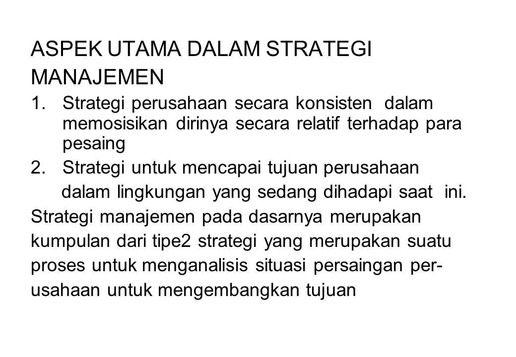 ASPEK UTAMA DALAM STRATEGI MANAJEMEN 1.Strategi perusahaan secara konsisten dalam memosisikan dirinya secara relatif terhadap para pesaing 2.Strategi
