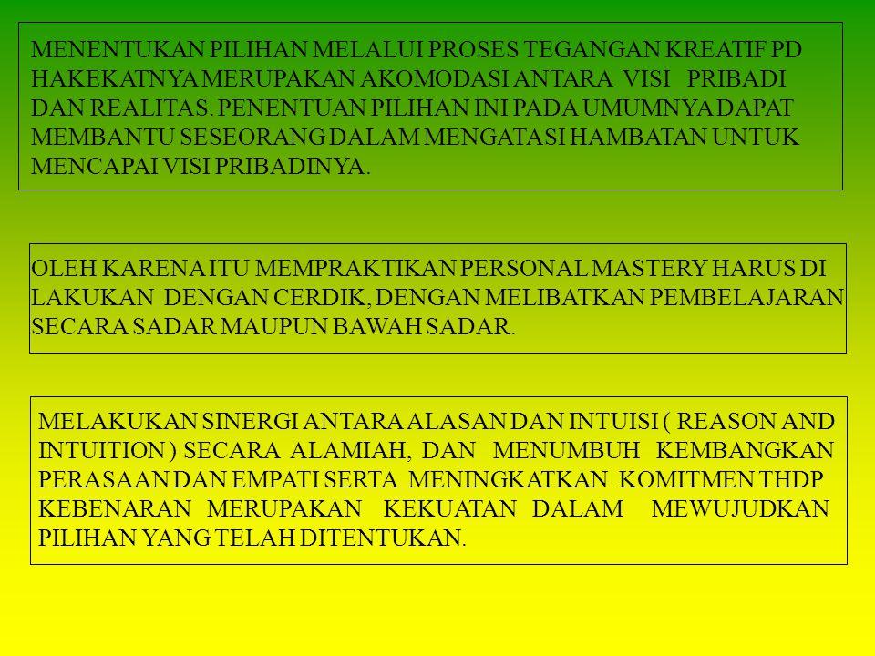 DALAM PRAKTIKNYA, PERSONAL MASTERY ADALAH : 1.
