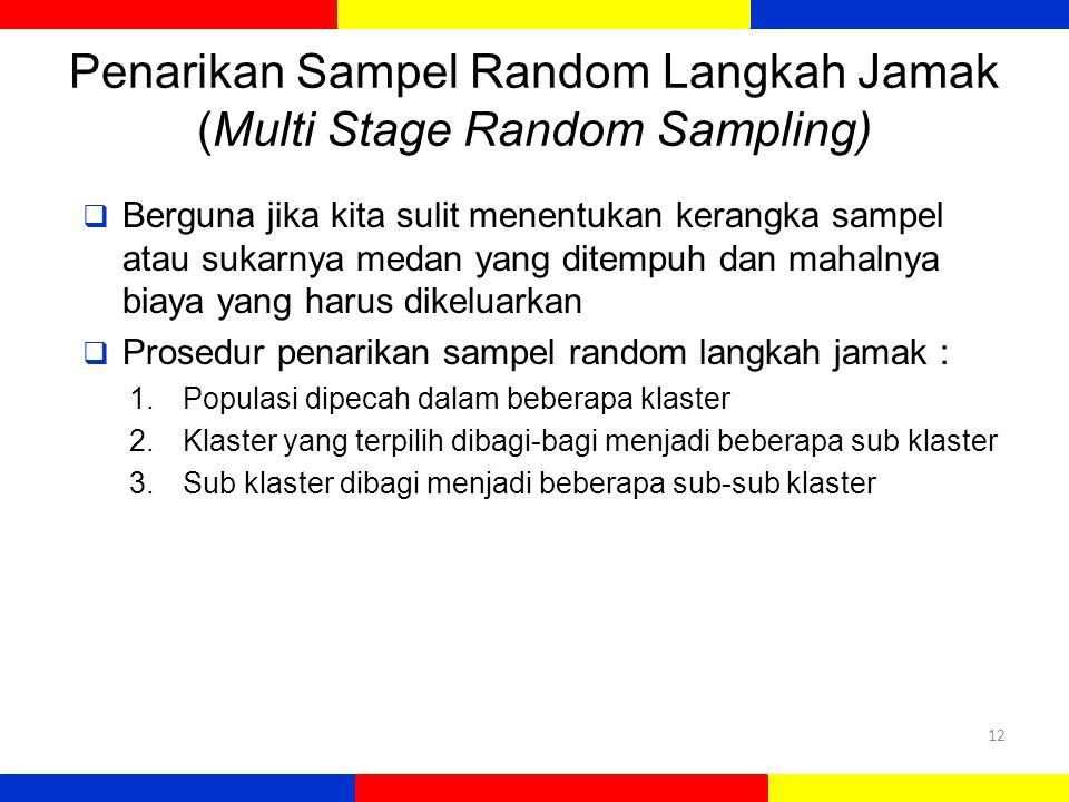 Penarikan Sampel Random Langkah Jamak (Multi Stage Random Sampling) 12  Berguna jika kita sulit menentukan kerangka sampel atau sukarnya medan yang ditempuh dan mahalnya biaya yang harus dikeluarkan  Prosedur penarikan sampel random langkah jamak : 1.Populasi dipecah dalam beberapa klaster 2.Klaster yang terpilih dibagi-bagi menjadi beberapa sub klaster 3.Sub klaster dibagi menjadi beberapa sub-sub klaster