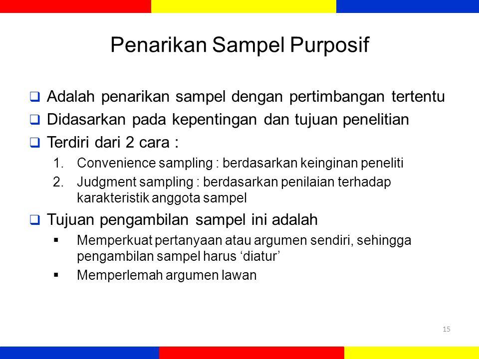 Penarikan Sampel Purposif  Adalah penarikan sampel dengan pertimbangan tertentu  Didasarkan pada kepentingan dan tujuan penelitian  Terdiri dari 2