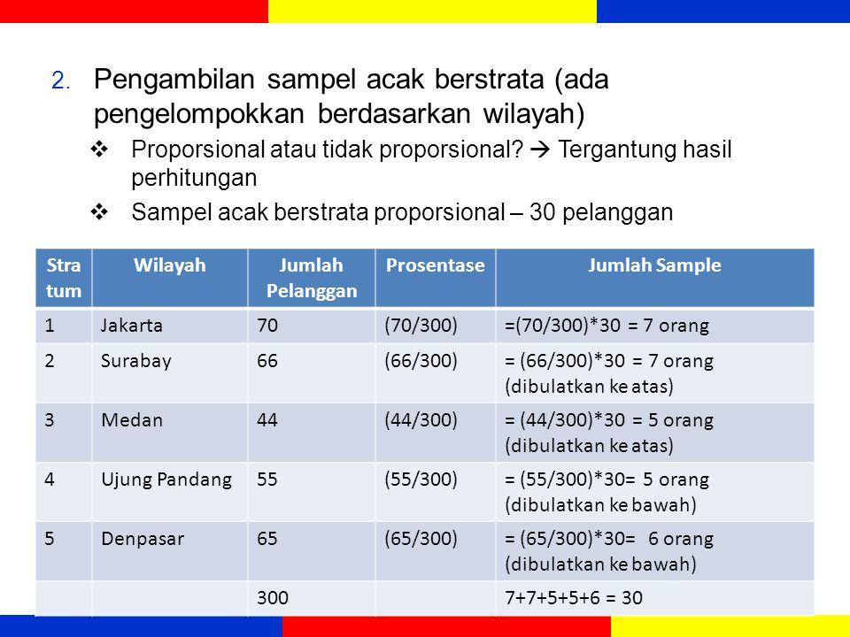 2. Pengambilan sampel acak berstrata (ada pengelompokkan berdasarkan wilayah)  Proporsional atau tidak proporsional?  Tergantung hasil perhitungan 
