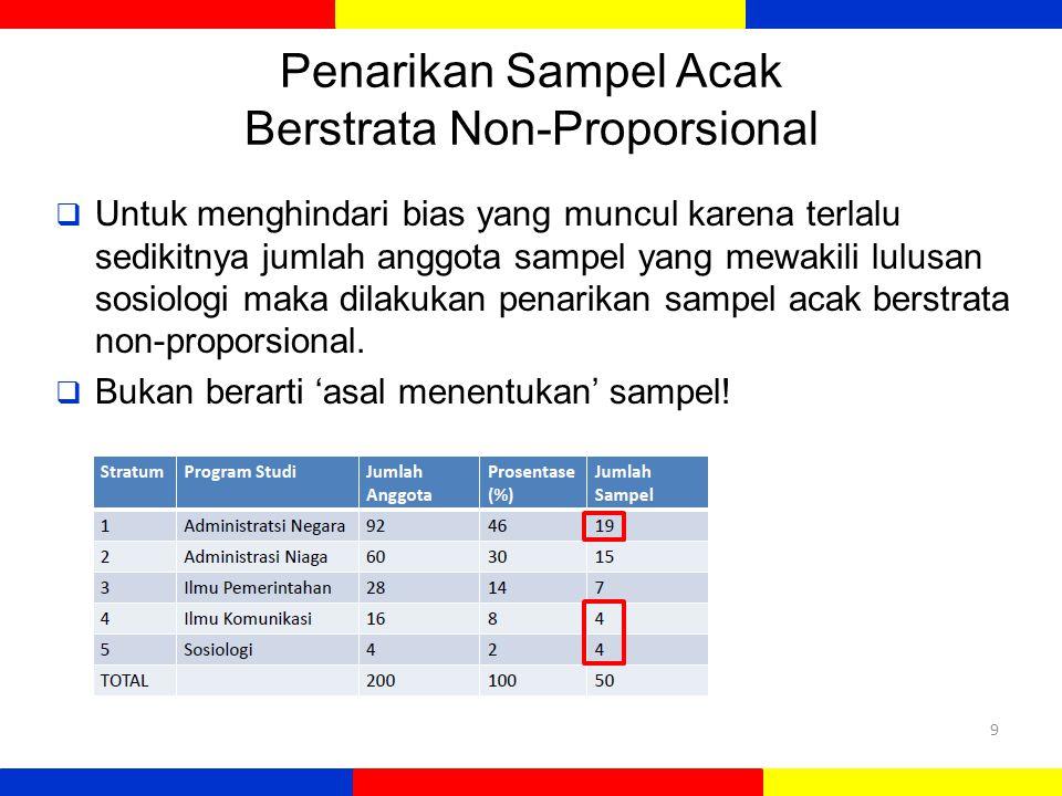 Penarikan Sampel Sistematis 10  Digunakan untuk populasi yang homogen  Prosedur penarikan sampel : 1.Menyusun kerangka sampel secara acak, tidak boleh ada pola atau pengelompokan 2.Menentukan interval sampel dengan rumus K=N/n 3.Menarik sampel dari daftar kerangka sampel berdasarkan K