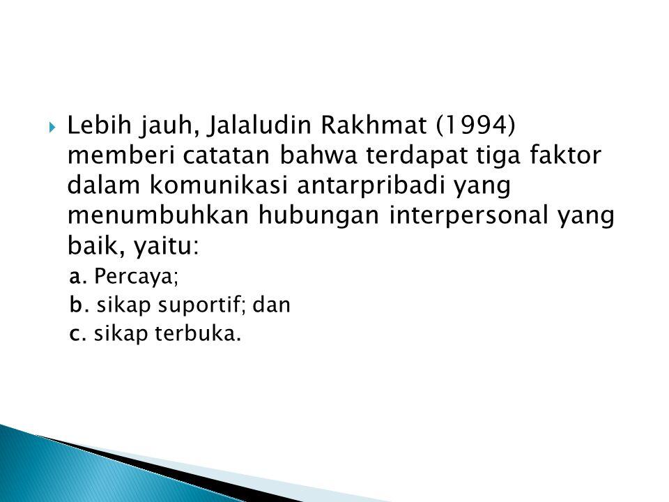  Lebih jauh, Jalaludin Rakhmat (1994) memberi catatan bahwa terdapat tiga faktor dalam komunikasi antarpribadi yang menumbuhkan hubungan interpersona