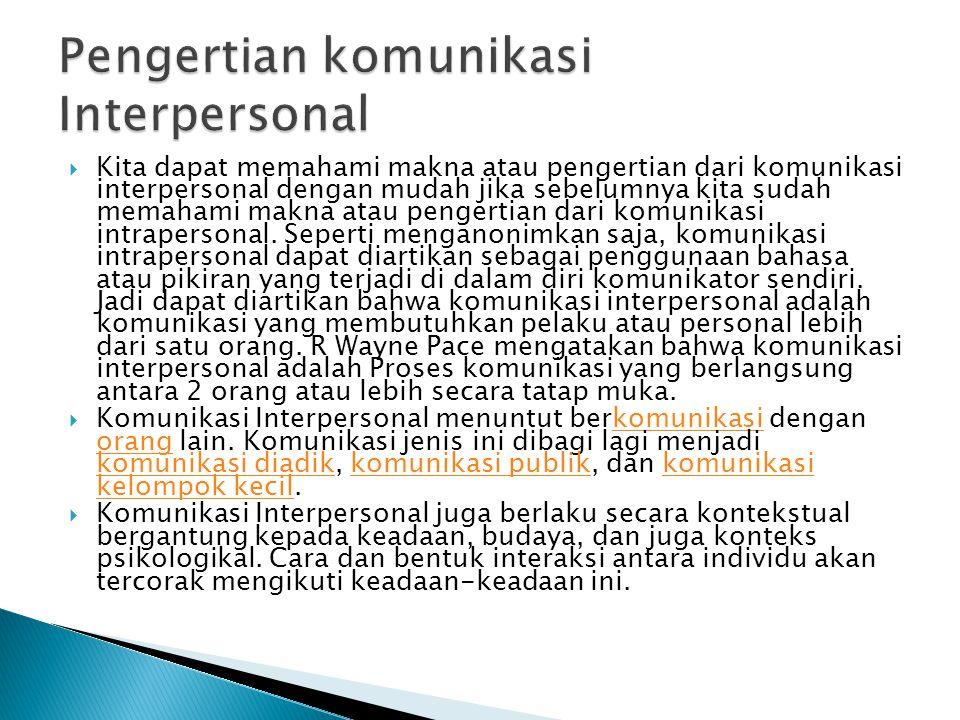  Menurut Drs.Jalaluddin Rahmat, M.Sc.