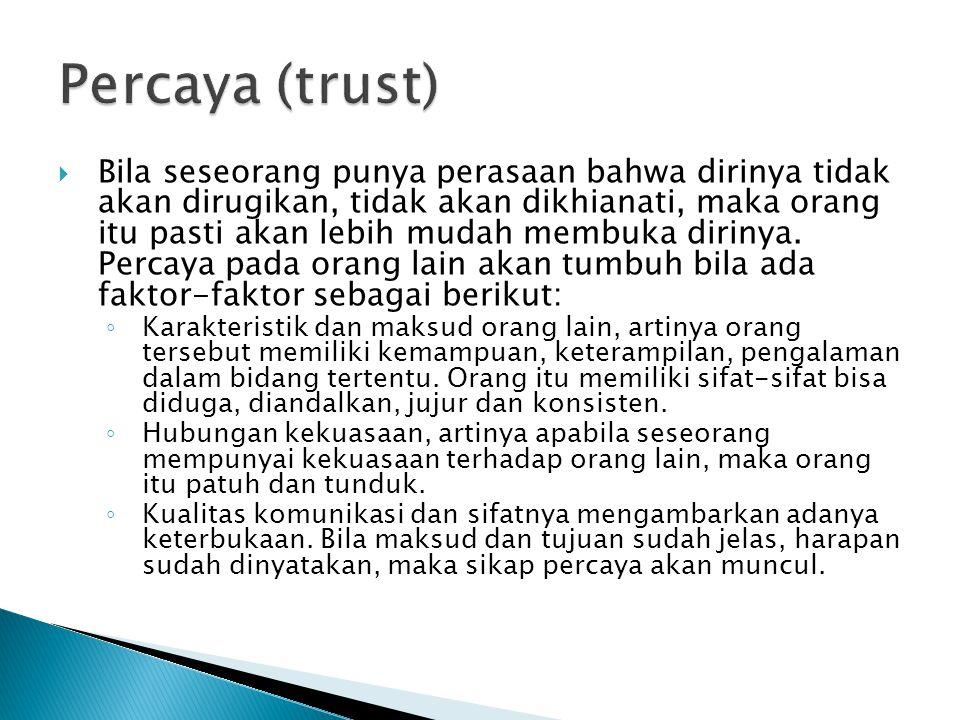  Deddy Mulyana, 2005, Ilmu Komunikasi: Suatu Pengantar, Bandung: Remaja Rosdakarya.