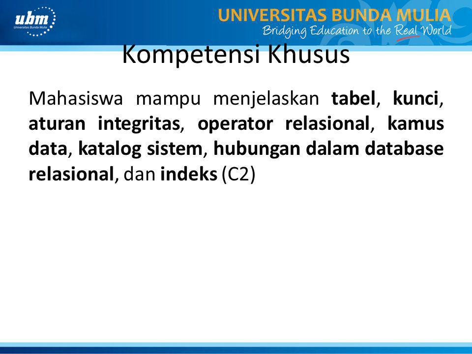 Kompetensi Khusus Mahasiswa mampu menjelaskan tabel, kunci, aturan integritas, operator relasional, kamus data, katalog sistem, hubungan dalam database relasional, dan indeks (C2)