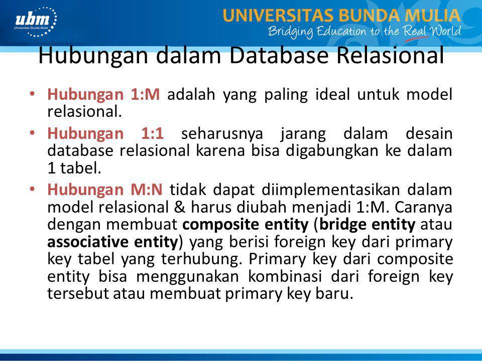 Hubungan dalam Database Relasional Hubungan 1:M adalah yang paling ideal untuk model relasional.
