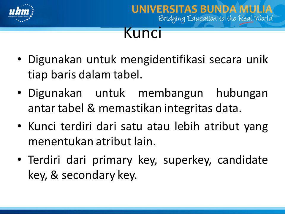 Kunci Digunakan untuk mengidentifikasi secara unik tiap baris dalam tabel.