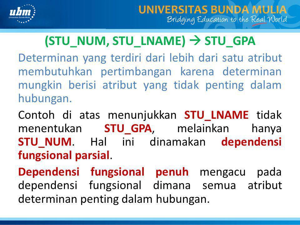 (STU_NUM, STU_LNAME)  STU_GPA Determinan yang terdiri dari lebih dari satu atribut membutuhkan pertimbangan karena determinan mungkin berisi atribut yang tidak penting dalam hubungan.