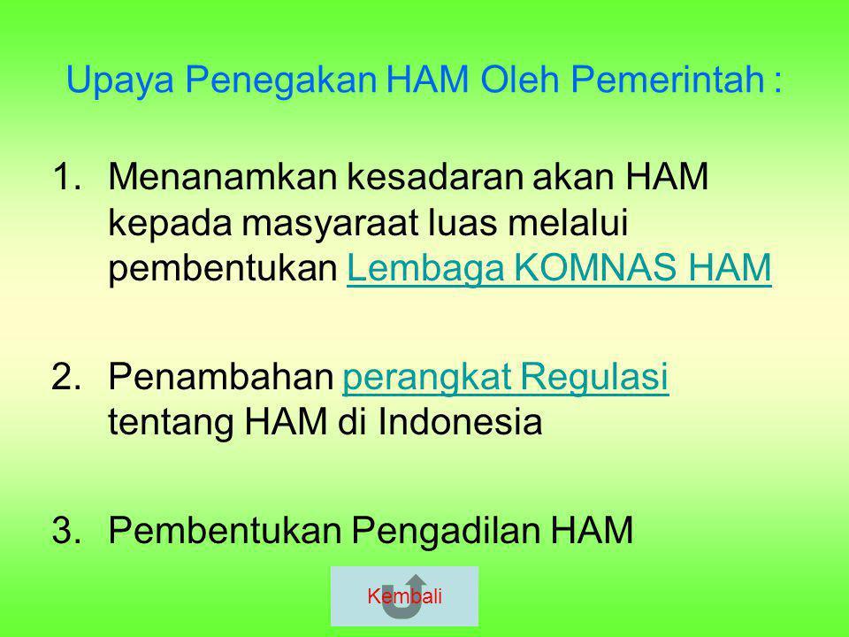 Lembaga KOMNAS HAM Indonesia : Dibentuk berdasarkan : KEPPRES No.