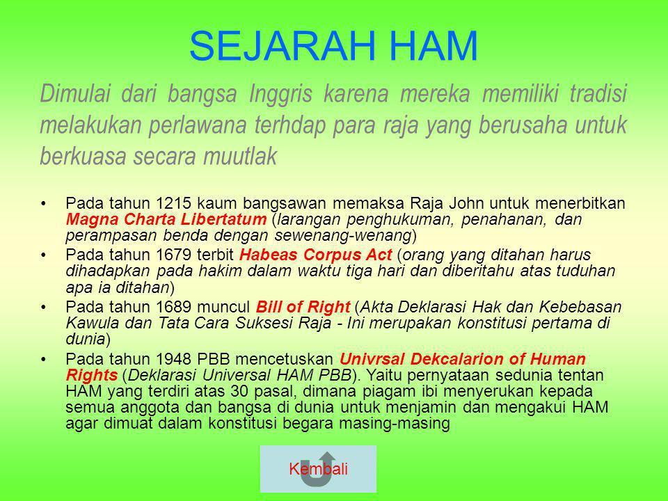Jenis-jenis HAM : 1.Hak Asasi Pribadi ( Personal Rights ) : kebebasan berpendapat, memeluk agama, bergerak, dsb.
