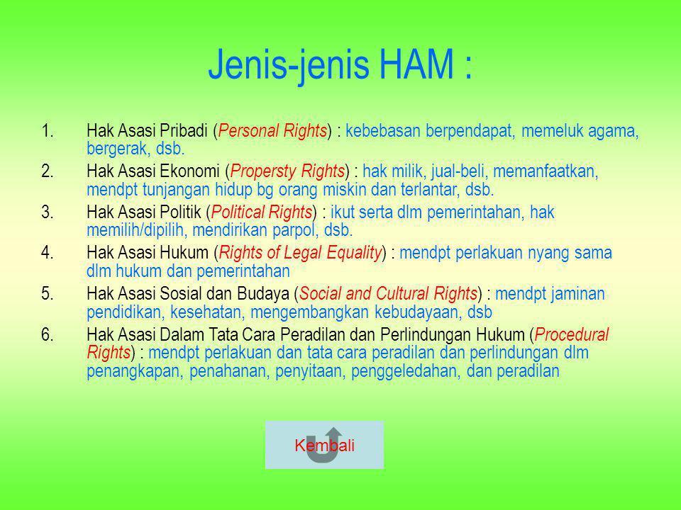 Landasan Hukum HAM : Lahirnya Universal Declaration of Human Rights (Deklarasi Univesal HAM) PBB pada tahun 1948 mengilhami munculnya beberapa aturan tentang HAM di kemudian hari, seperti : TahunNama DeklarasiKeteranganPenjelasan 1776Right of Men 1945 Fundamental Human Rights Human Rights Hak Asasi Manusia Hak-hak Manusia 1948Deklarasi HAM InternasionalDeklarasi Umum ttg HAM, tidak mengikat secara legal International Bill of Rights (Undangundang Internasional HAM) 1966 Konvenan Internas.