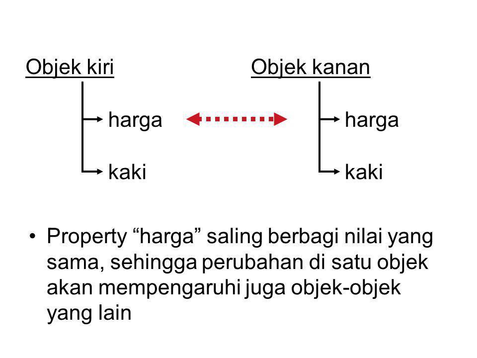 Objek kiri harga kaki Objek kanan harga kaki Property harga saling berbagi nilai yang sama, sehingga perubahan di satu objek akan mempengaruhi juga objek-objek yang lain