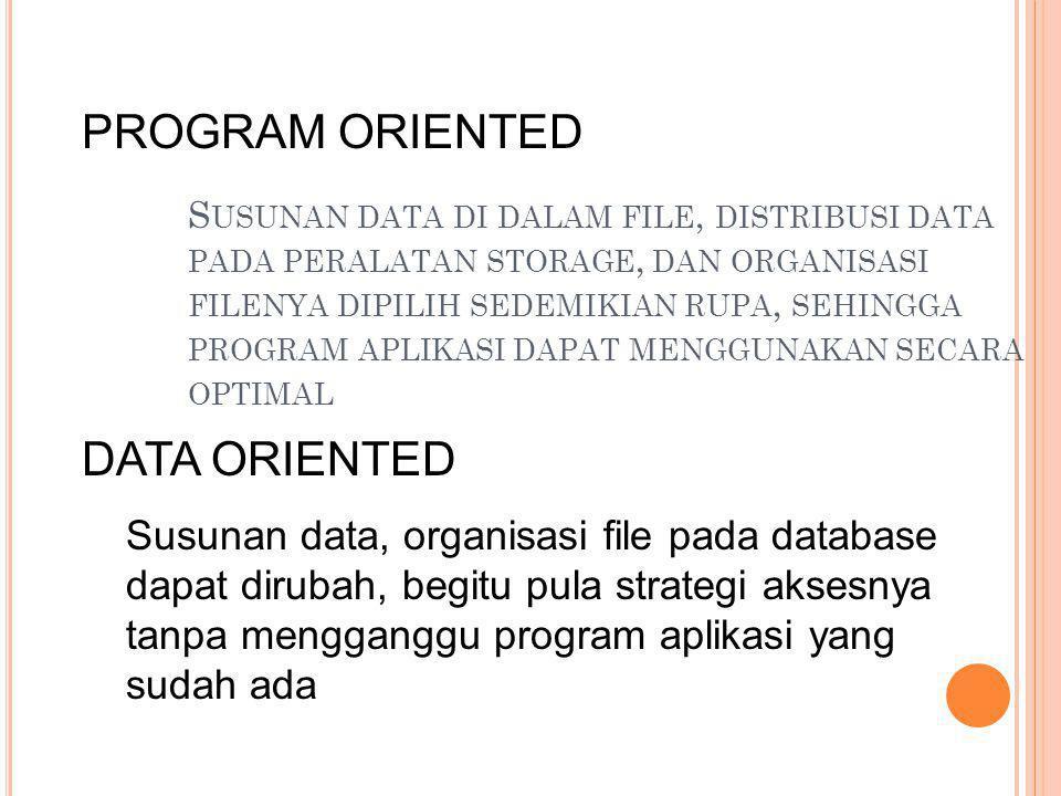 PROGRAM ORIENTED DATA ORIENTED S USUNAN DATA DI DALAM FILE, DISTRIBUSI DATA PADA PERALATAN STORAGE, DAN ORGANISASI FILENYA DIPILIH SEDEMIKIAN RUPA, SEHINGGA PROGRAM APLIKASI DAPAT MENGGUNAKAN SECARA OPTIMAL Susunan data, organisasi file pada database dapat dirubah, begitu pula strategi aksesnya tanpa mengganggu program aplikasi yang sudah ada