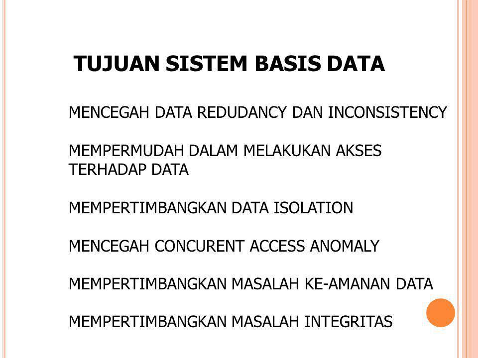 TUJUAN SISTEM BASIS DATA MENCEGAH DATA REDUDANCY DAN INCONSISTENCY MEMPERMUDAH DALAM MELAKUKAN AKSES TERHADAP DATA MEMPERTIMBANGKAN DATA ISOLATION MENCEGAH CONCURENT ACCESS ANOMALY MEMPERTIMBANGKAN MASALAH KE-AMANAN DATA MEMPERTIMBANGKAN MASALAH INTEGRITAS