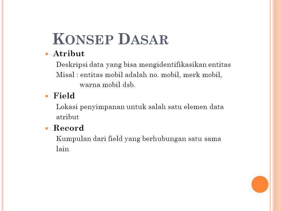 K ONSEP D ASAR Atribut Deskripsi data yang bisa mengidentifikasikan entitas Misal : entitas mobil adalah no.