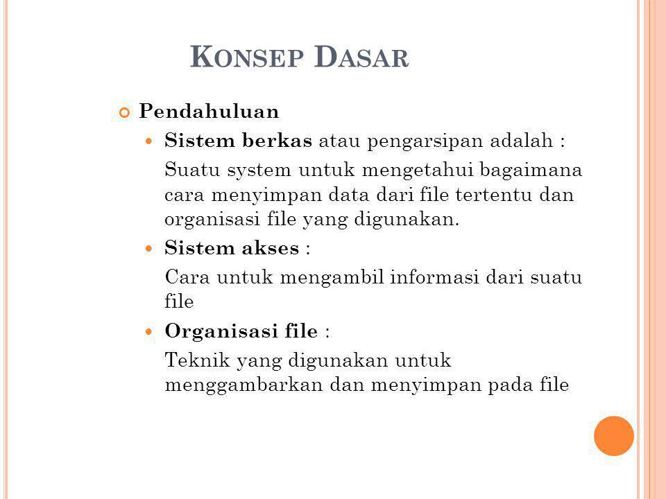 K ONSEP D ASAR Pendahuluan Sistem berkas atau pengarsipan adalah : Suatu system untuk mengetahui bagaimana cara menyimpan data dari file tertentu dan organisasi file yang digunakan.