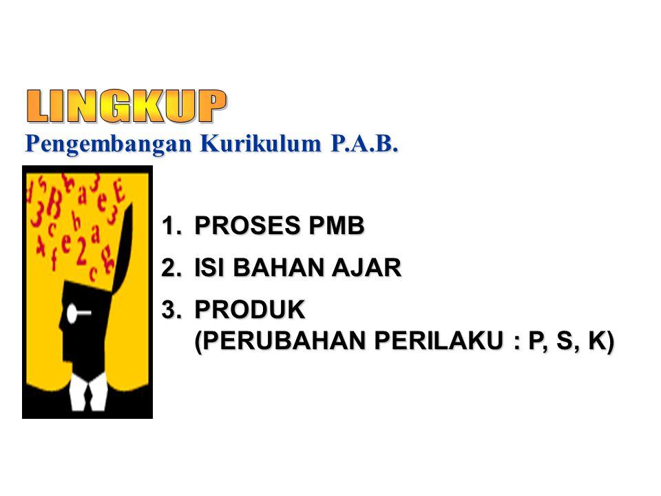 Pengembangan Kurikulum P.A.B. 1.PROSES PMB 2.ISI BAHAN AJAR 3.PRODUK (PERUBAHAN PERILAKU : P, S, K)