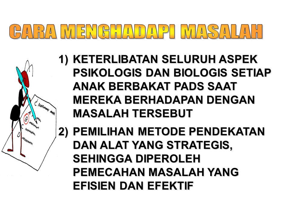 1)KETERLIBATAN SELURUH ASPEK PSIKOLOGIS DAN BIOLOGIS SETIAP ANAK BERBAKAT PADS SAAT MEREKA BERHADAPAN DENGAN MASALAH TERSEBUT 2)PEMILIHAN METODE PENDE