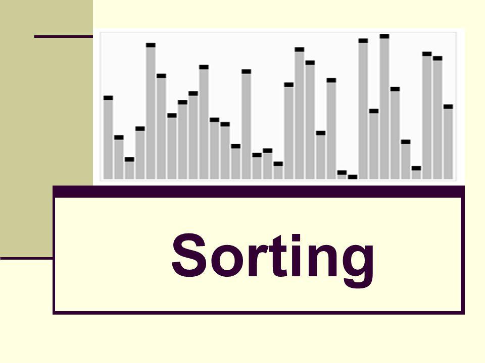 Struktur Data - Soritng2 Sorting Sorting / Pengurutan Data: Proses untuk menyusun kembali himpunan obyek menggunakan suatu aturan tertentu.