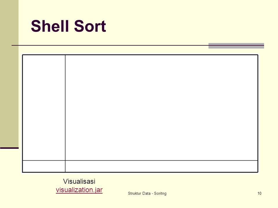 Struktur Data - Soritng10 Shell Sort Visualisasi visualization.jar