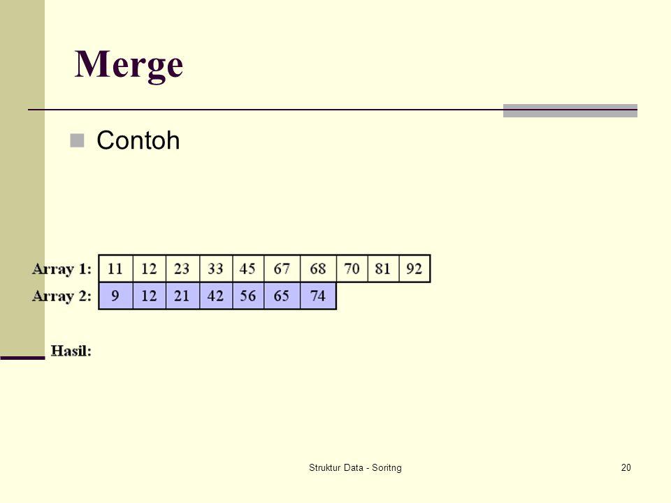 Struktur Data - Soritng20 Merge Contoh
