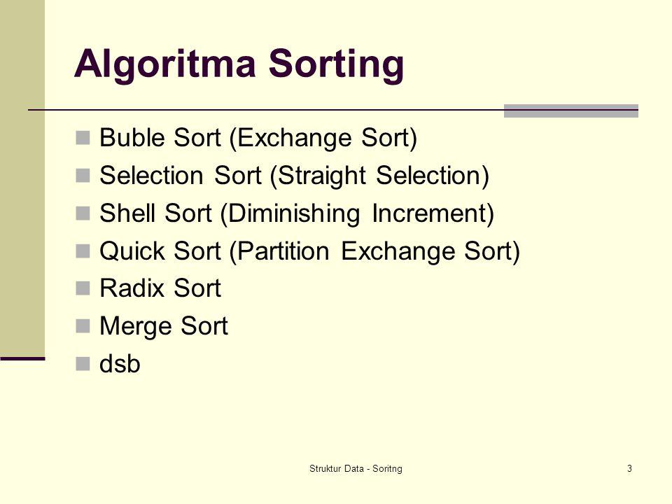 Struktur Data - Soritng3 Algoritma Sorting Buble Sort (Exchange Sort) Selection Sort (Straight Selection) Shell Sort (Diminishing Increment) Quick Sort (Partition Exchange Sort) Radix Sort Merge Sort dsb