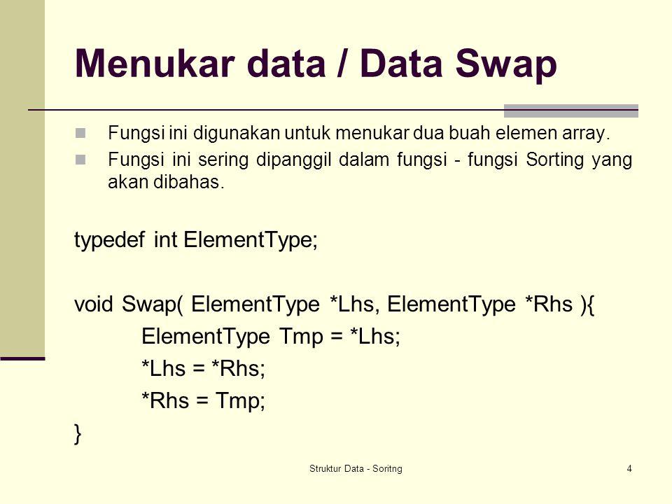 Struktur Data - Soritng4 Menukar data / Data Swap Fungsi ini digunakan untuk menukar dua buah elemen array.