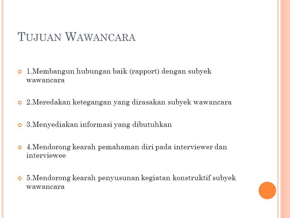 T UJUAN W AWANCARA 1.Membangun hubungan baik (rapport) dengan subyek wawancara 2.Meredakan ketegangan yang dirasakan subyek wawancara 3.Menyediakan informasi yang dibutuhkan 4.Mendorong kearah pemahaman diri pada interviewer dan interviewee 5.Mendorong kearah penyusunan kegiatan konstruktif subyek wawancara