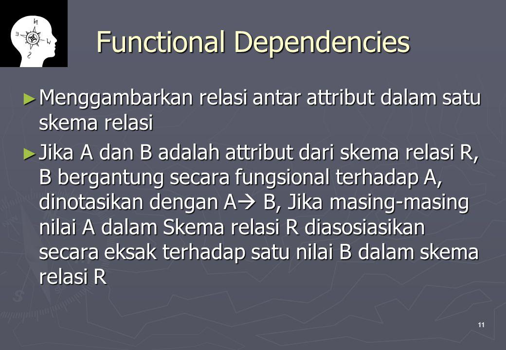 11 Functional Dependencies ► Menggambarkan relasi antar attribut dalam satu skema relasi ► Jika A dan B adalah attribut dari skema relasi R, B bergantung secara fungsional terhadap A, dinotasikan dengan A  B, Jika masing-masing nilai A dalam Skema relasi R diasosiasikan secara eksak terhadap satu nilai B dalam skema relasi R