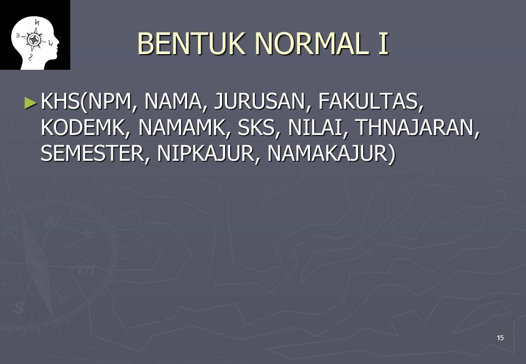 15 BENTUK NORMAL I ► KHS(NPM, NAMA, JURUSAN, FAKULTAS, KODEMK, NAMAMK, SKS, NILAI, THNAJARAN, SEMESTER, NIPKAJUR, NAMAKAJUR)