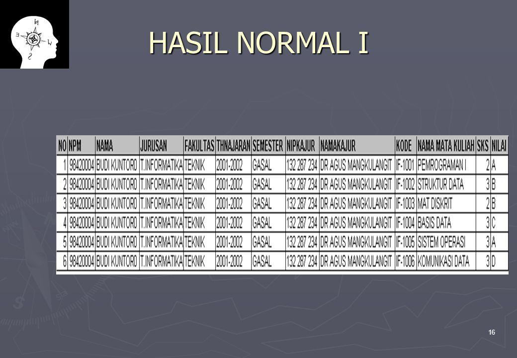 16 HASIL NORMAL I