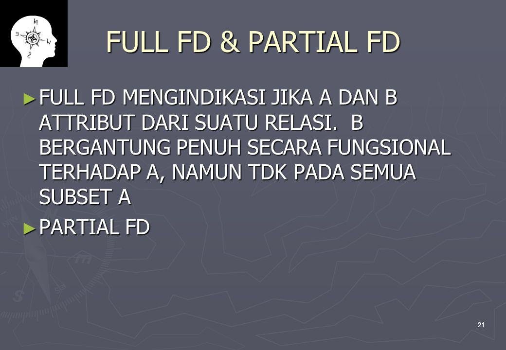 21 FULL FD & PARTIAL FD ► FULL FD MENGINDIKASI JIKA A DAN B ATTRIBUT DARI SUATU RELASI.