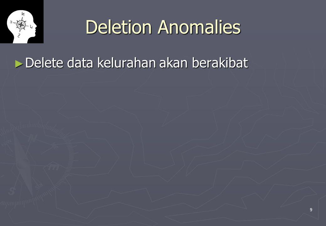 9 Deletion Anomalies ► Delete data kelurahan akan berakibat