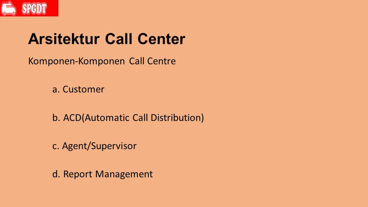 Arsitektur Call Center Komponen-Komponen Call Centre a.
