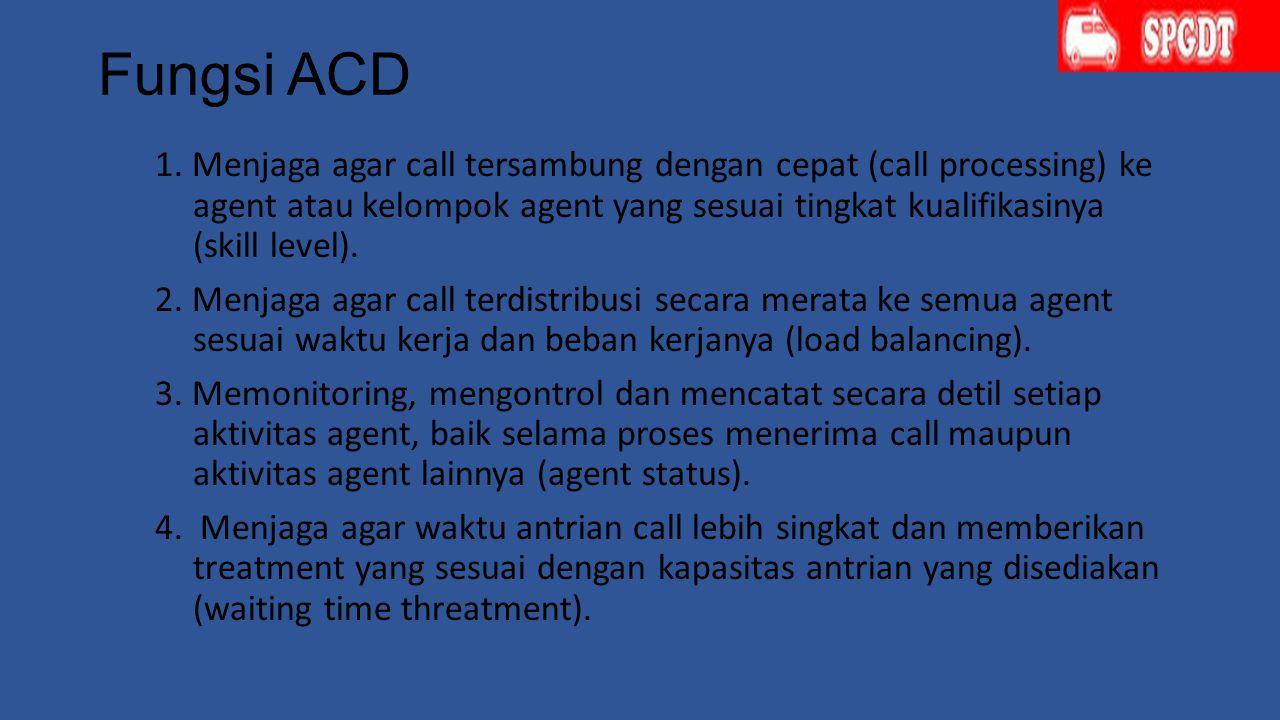 Fungsi ACD 1.