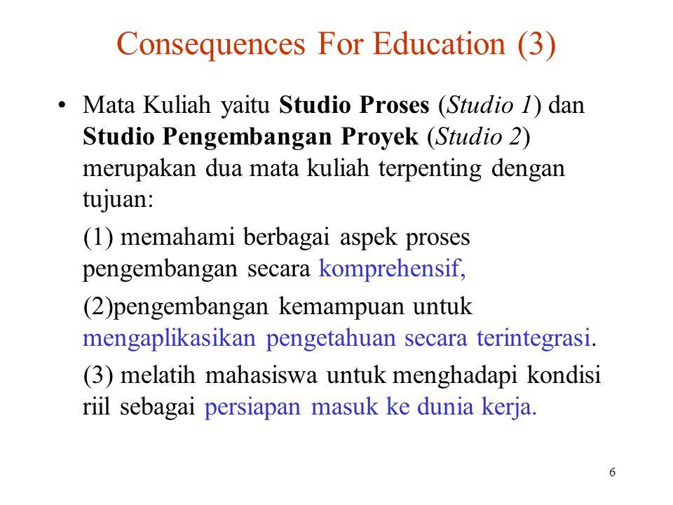 6 Consequences For Education (3) Mata Kuliah yaitu Studio Proses (Studio 1) dan Studio Pengembangan Proyek (Studio 2) merupakan dua mata kuliah terpenting dengan tujuan: (1) memahami berbagai aspek proses pengembangan secara komprehensif, (2)pengembangan kemampuan untuk mengaplikasikan pengetahuan secara terintegrasi.