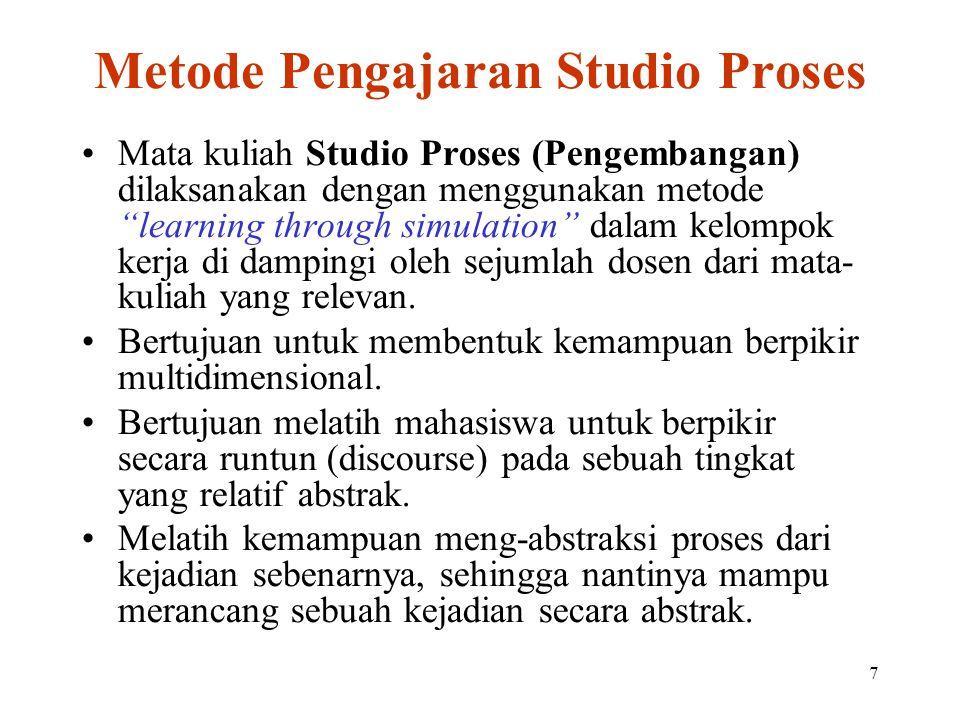 7 Metode Pengajaran Studio Proses Mata kuliah Studio Proses (Pengembangan) dilaksanakan dengan menggunakan metode learning through simulation dalam kelompok kerja di dampingi oleh sejumlah dosen dari mata- kuliah yang relevan.