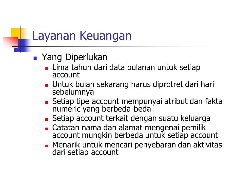 Layanan Keuangan Yang Diperlukan Lima tahun dari data bulanan untuk setiap account Untuk bulan sekarang harus diprotret dari hari sebelumnya Setiap ti