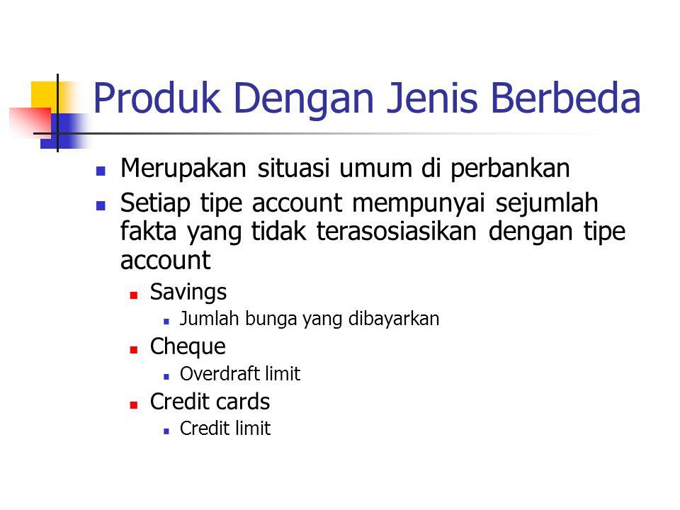 Produk Dengan Jenis Berbeda Merupakan situasi umum di perbankan Setiap tipe account mempunyai sejumlah fakta yang tidak terasosiasikan dengan tipe acc