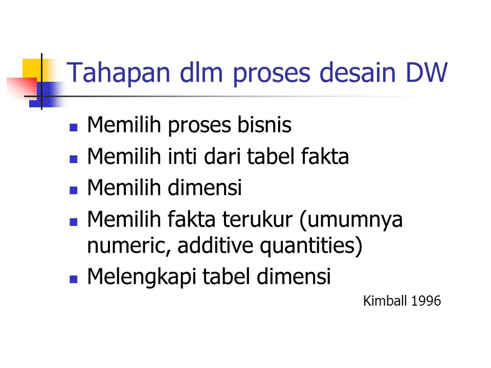 Tahapan dlm proses desain DW Memilih proses bisnis Memilih inti dari tabel fakta Memilih dimensi Memilih fakta terukur (umumnya numeric, additive quan