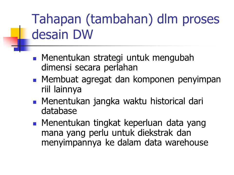 Tahapan (tambahan) dlm proses desain DW Menentukan strategi untuk mengubah dimensi secara perlahan Membuat agregat dan komponen penyimpan riil lainnya